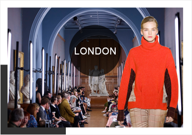 Self London -- 19/20 A/W Analysis of Catwalks for Women's Knitwear