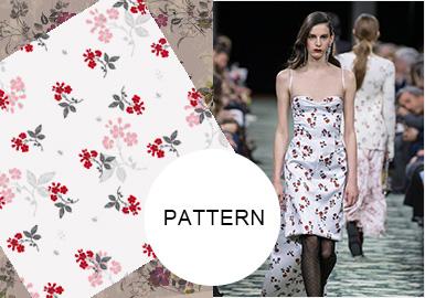 Elegant Flowers -- S/S 2020 Pattern Trend for Womenswear