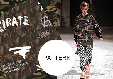 Camouflage -- A/W 20/21 Pattern Trend for Menswear