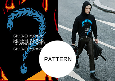 Fashion Flame -- The Pattern Trend for Menswear