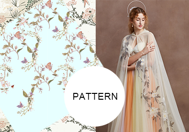 Chinese Style Floral Embroidery- The Pattern Trend for Womenswear