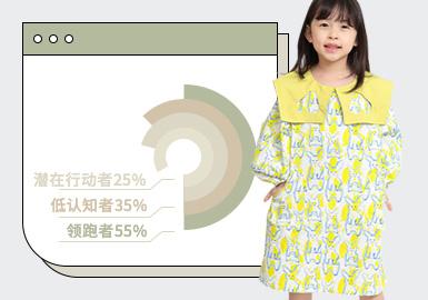 Dress -- The TOP Ranking of Girls' Wear