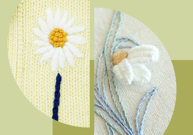 3D Flowers -- The Embroidery Craft Trend for Women's Knitwear
