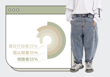 Midi Trousers -- The TOP Ranking of Boys' Wear