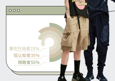 Midi Pants & Shorts -- The TOP Ranking of Menswear