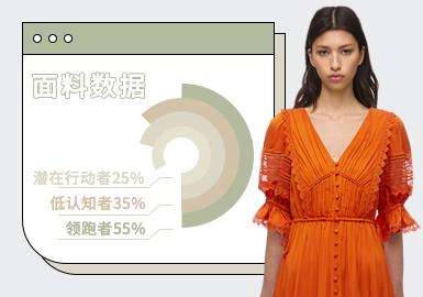 Dress Fabric -- The TOP Ranking of Womenswear