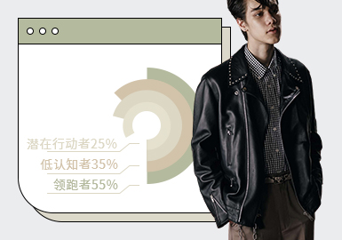 Jacket -- The TOP Ranking of Menswear
