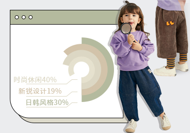 Middle Length Pants -- The TOP Ranking of Girls' Wear
